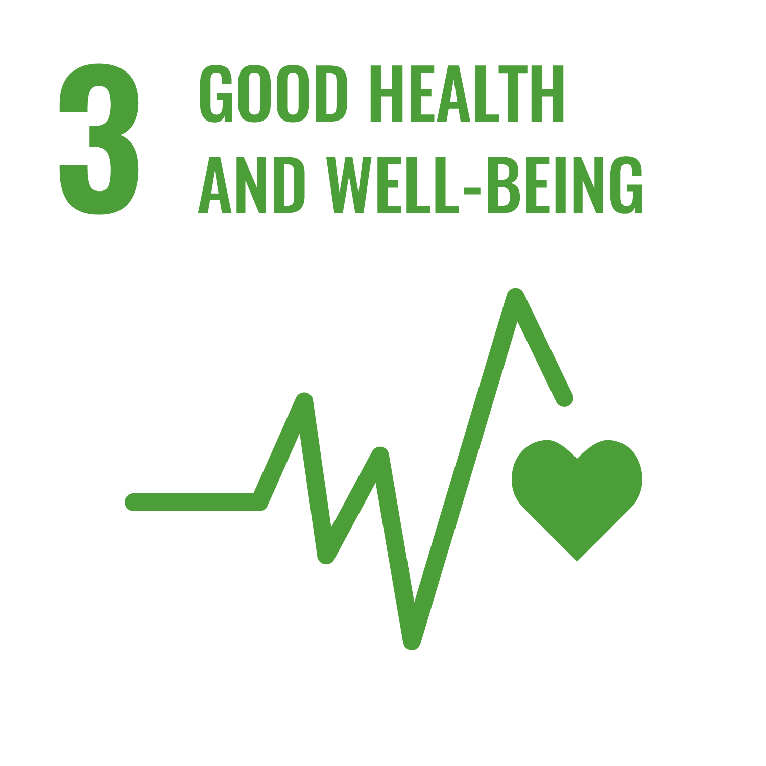 (3) Good Health and Wellbeing