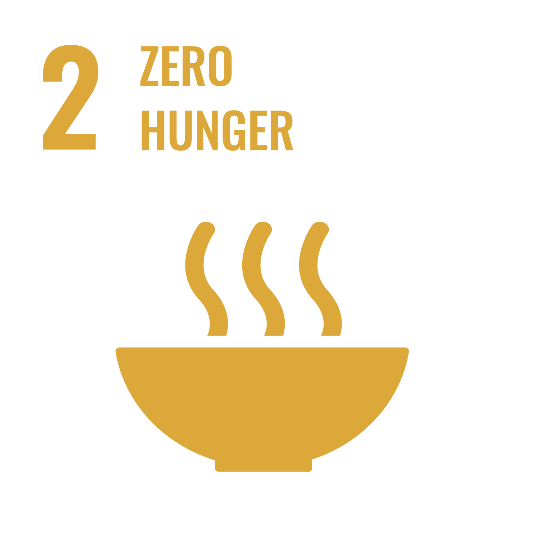 (2) Zero Hunger